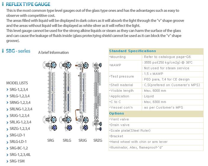 SAMIL Reflex Type Liquid Level Gauges