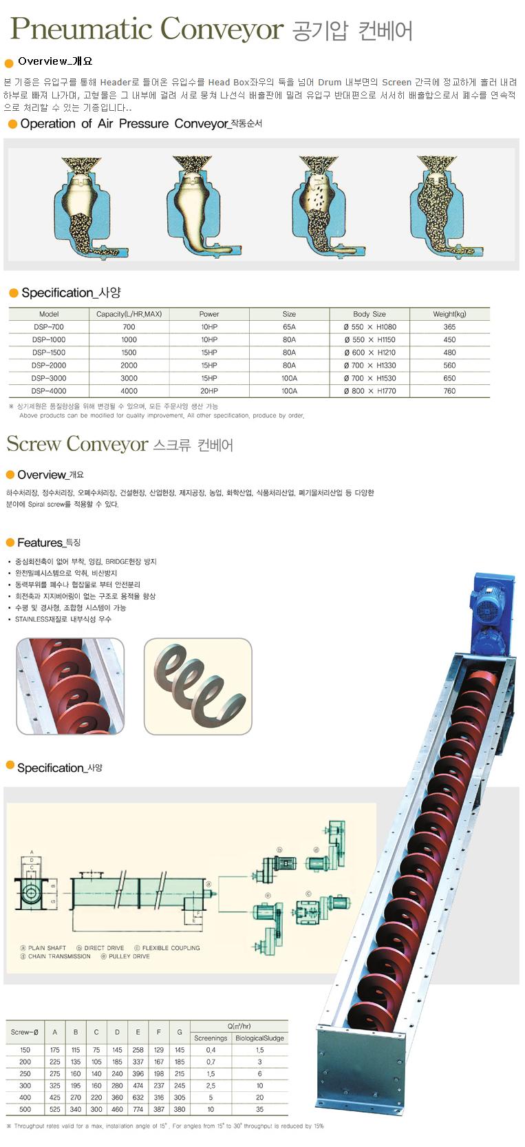 (주)동일캔바스엔지니어링 이송설비 DSP-Series 1