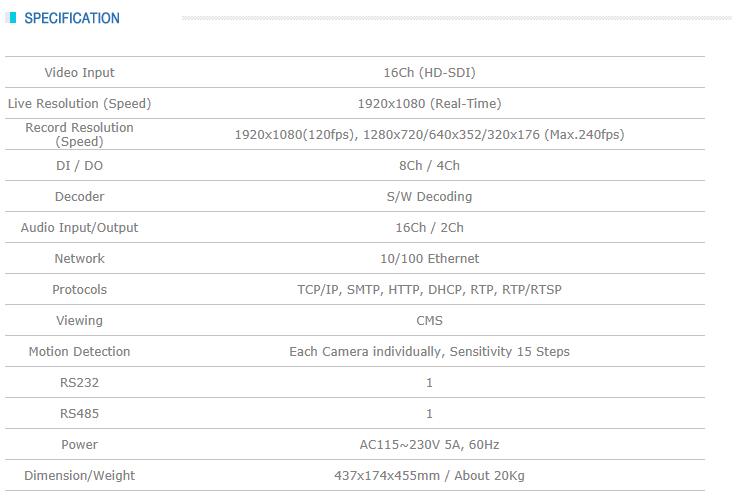 Secuinfo HD-SDI DVR System Sentry 9016s