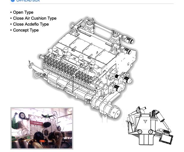 Chungang Machinery CA-Head Box