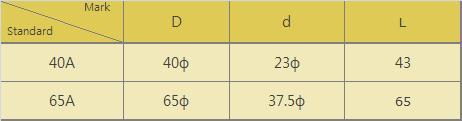 DooJin Pressure Limit Valve (40/65mm) DPRV-65/40