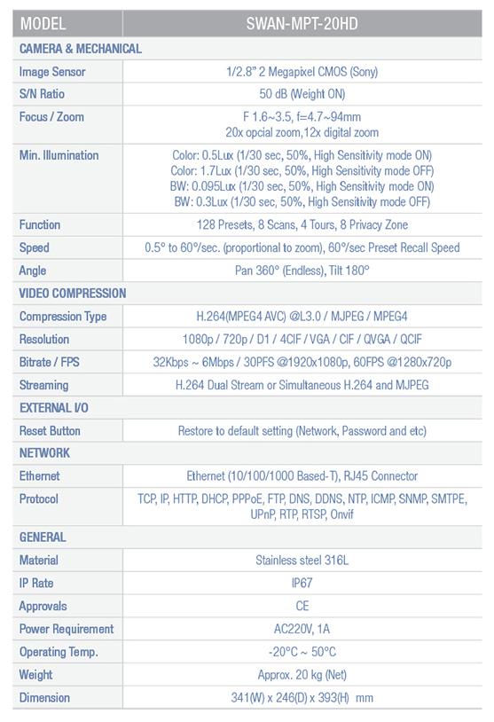 Camlux Camera SWAN-MPT-20HD-IP 1