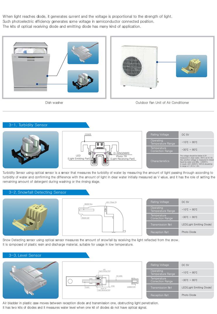 DK&SK Sensor Optical Sensors