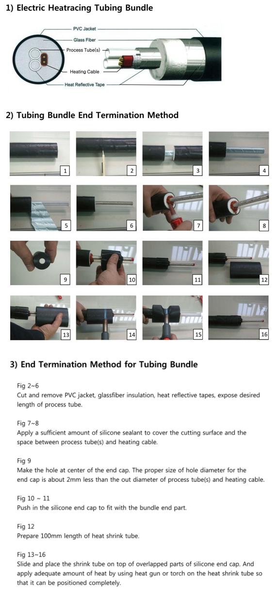 고려측기(주) Electric Heat Tracing Tubing Bundle ET Type 9