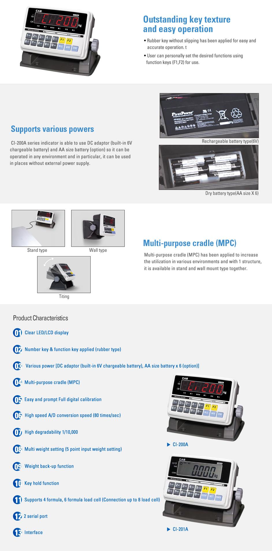 CAS Industrial Indicator CI-200A/201A 1