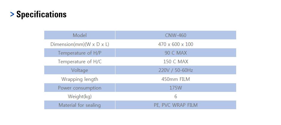 CAS Hand Wrapper CNW-460 1
