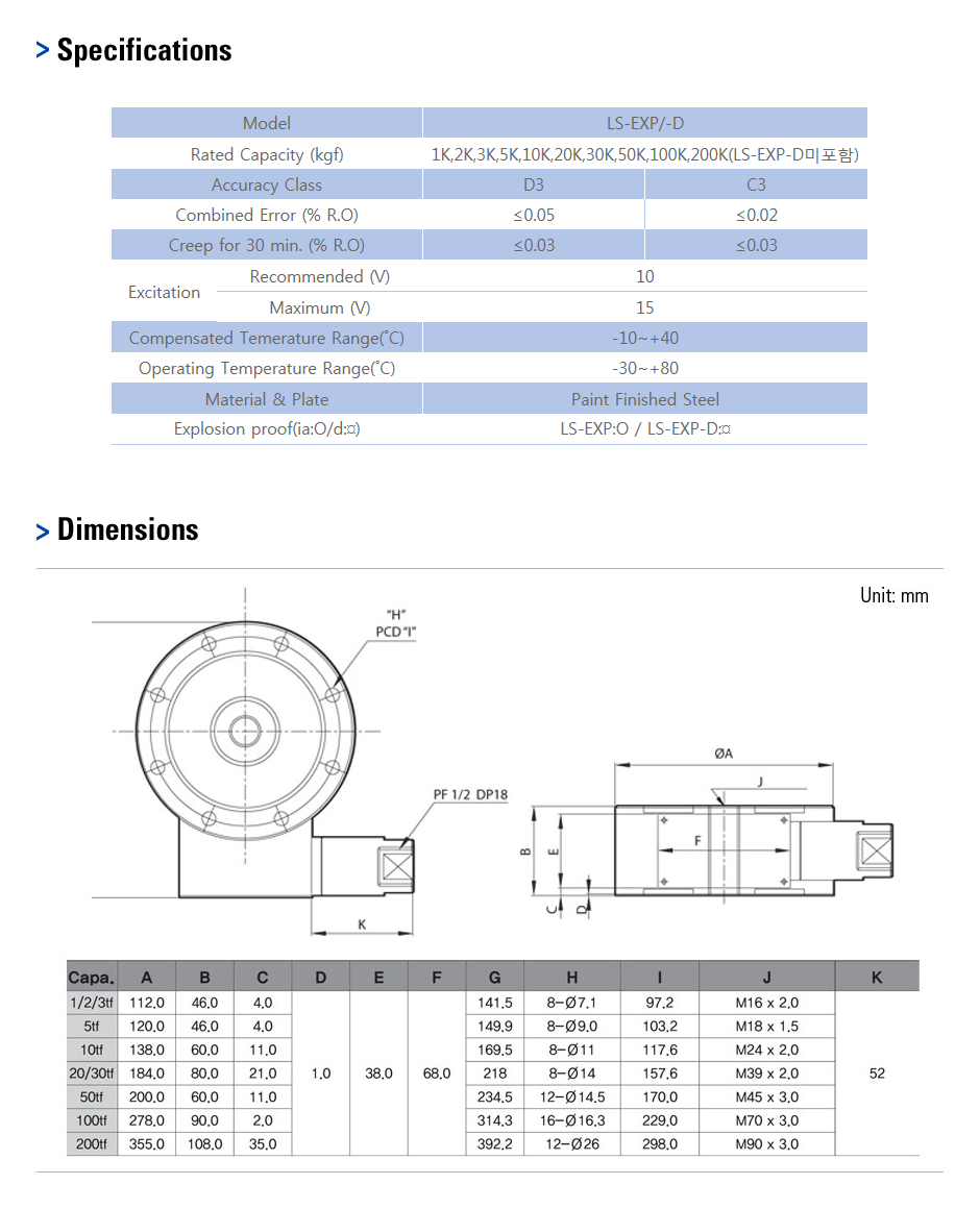 CAS Load Cell - Explosion Proof Type  22
