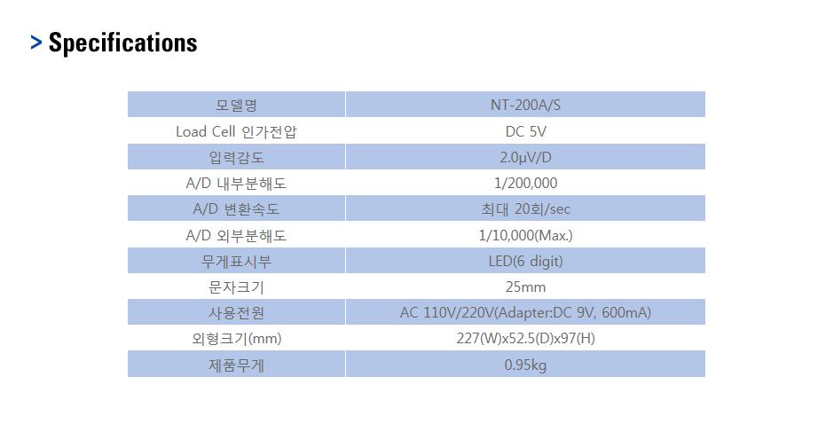 카스 산업용 인디케이터 NT-200A/S 1