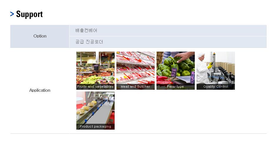 CAS Feeding-type Automatic Packaging Device CCP-20/20BG/20DG 2
