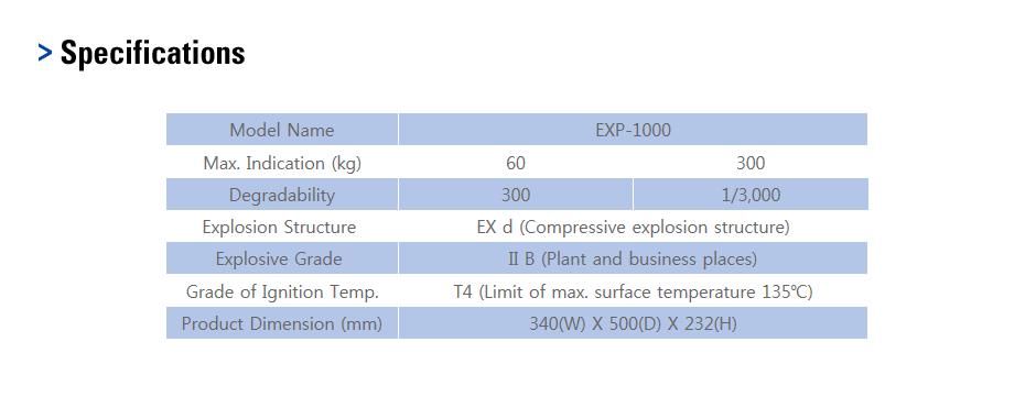 CAS Explosion-Proof Scale EXP-1000 1