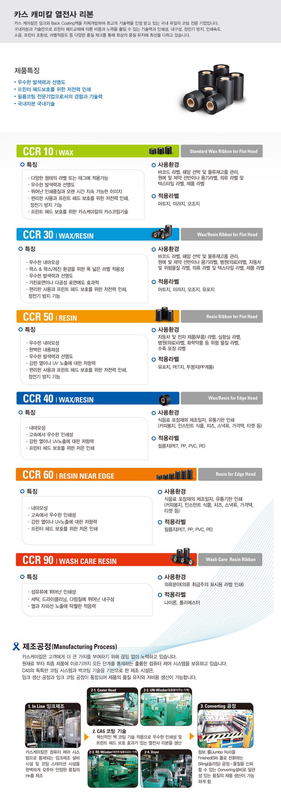 카스 열전사 리본 CCR Series