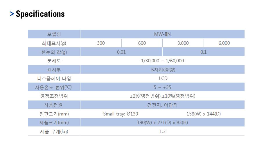카스 미량저울 (고정밀) MW-IIN 4