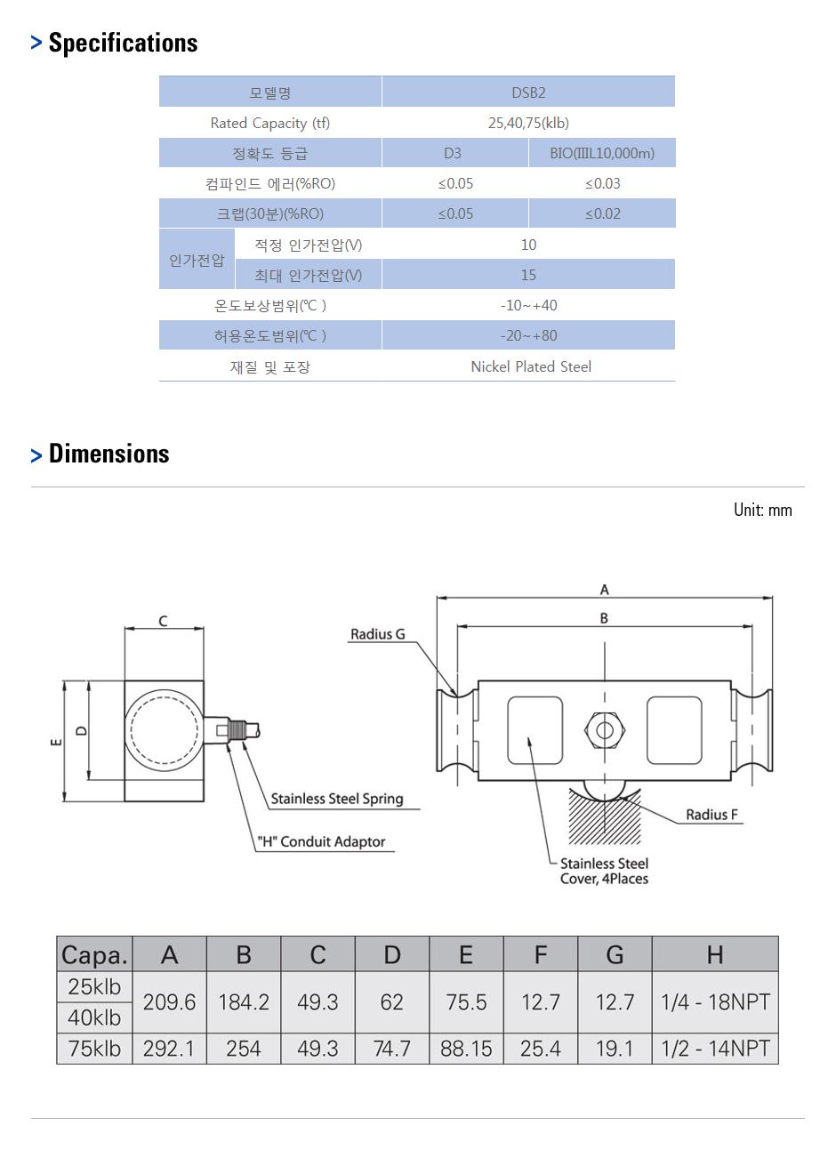 카스 로드셀 - Truck & Tank weighing 타입  22