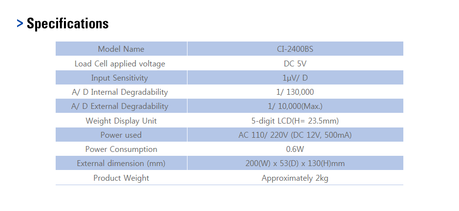 CAS Waterproof Industrial Indicator CI-2400BS 1
