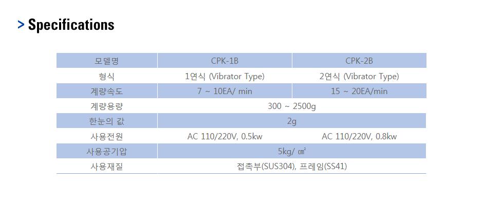 카스 자동포장기 CPK-1B/2B 1