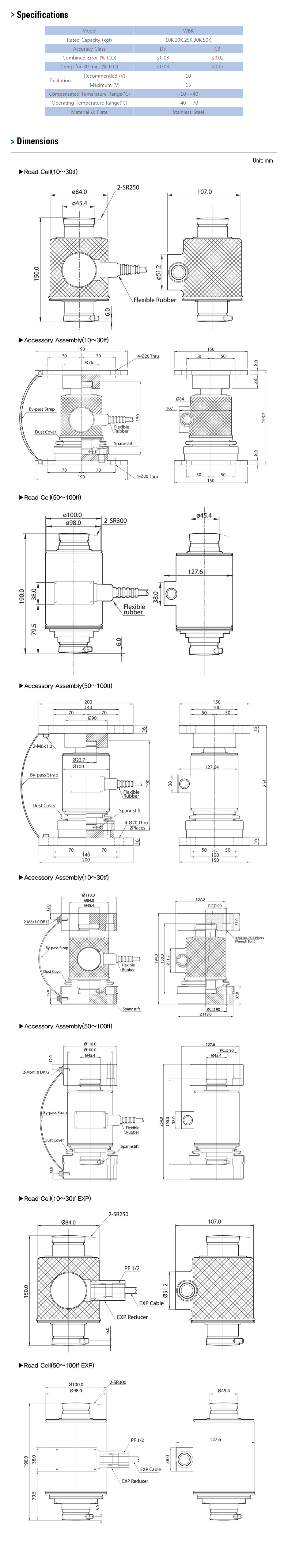 CAS Load Cell - Truck & Tank Weighing Type  4