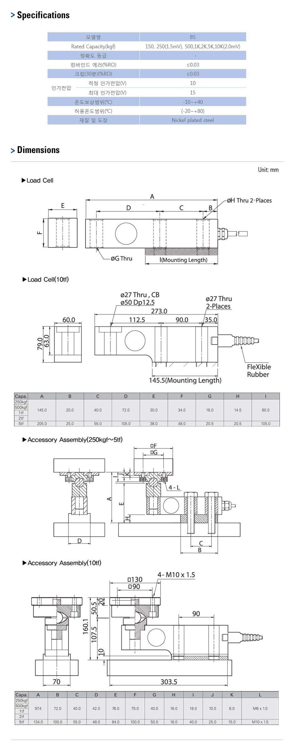 카스 로드셀 - Bending & Shear Beam 타입  22