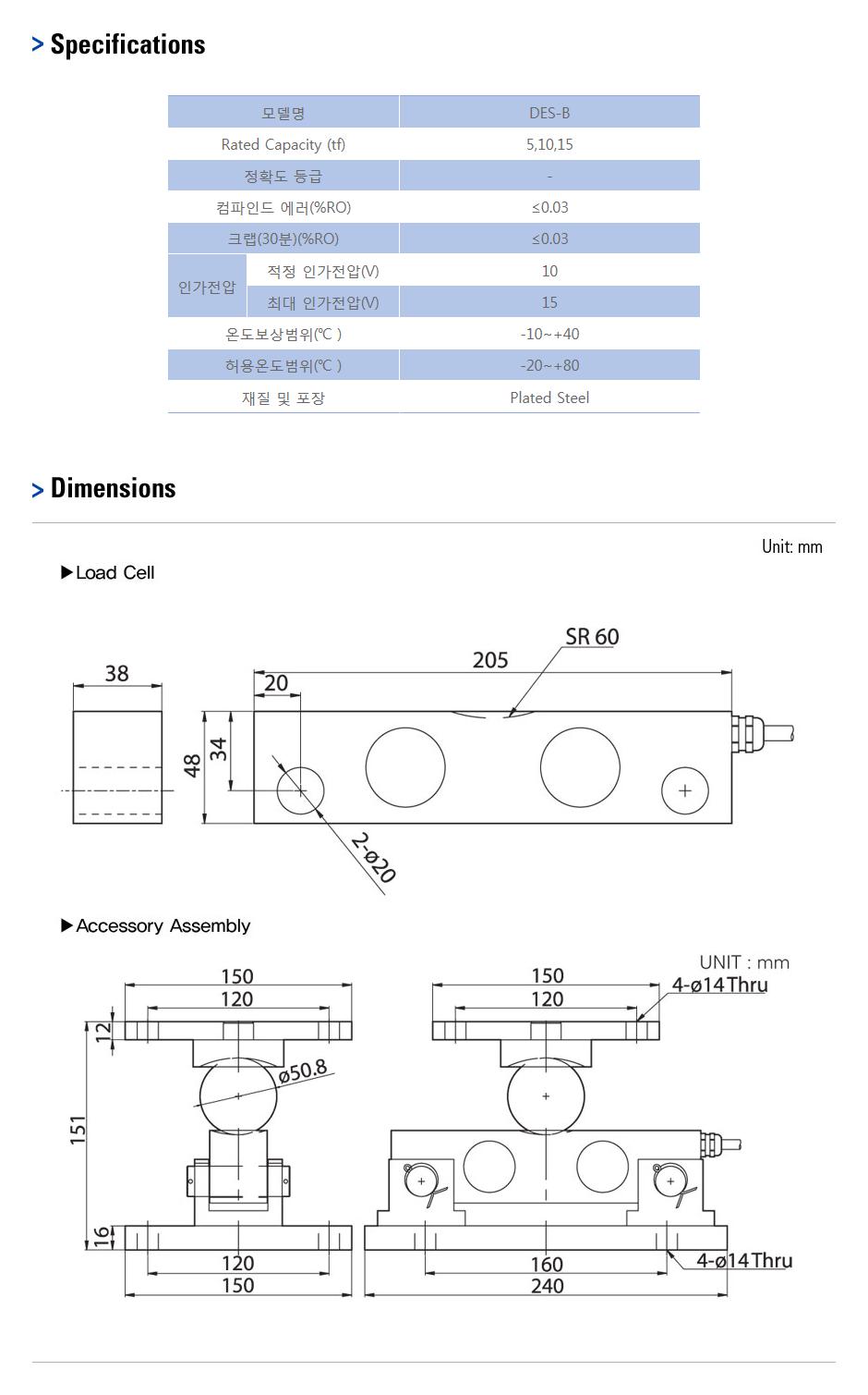 카스 로드셀 - Truck & Tank weighing 타입  10