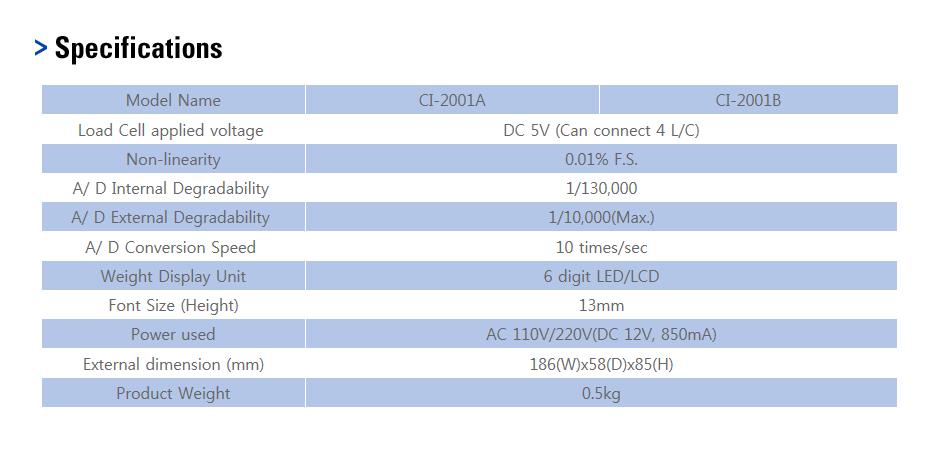 CAS Industrial Indicator CI-2001A/B 1