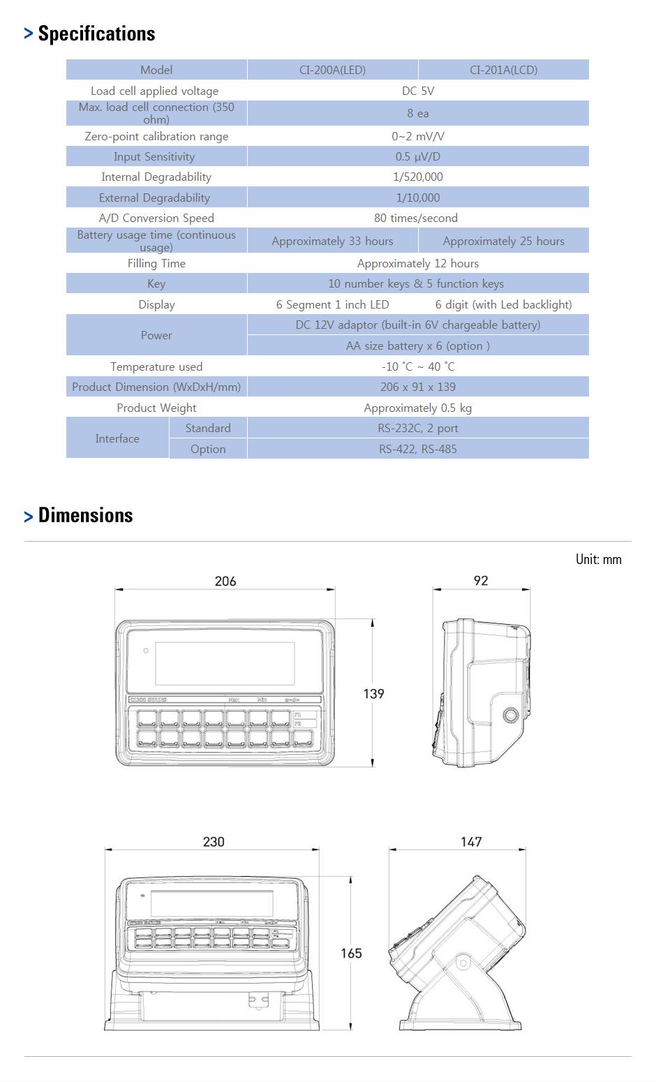 CAS Industrial Indicator CI-200A/201A 2