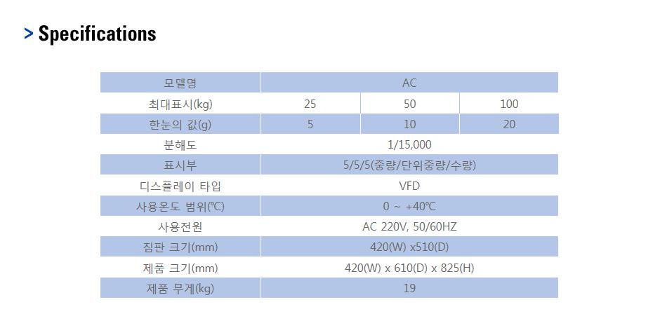 카스 고용량 계수 저울 AC 4