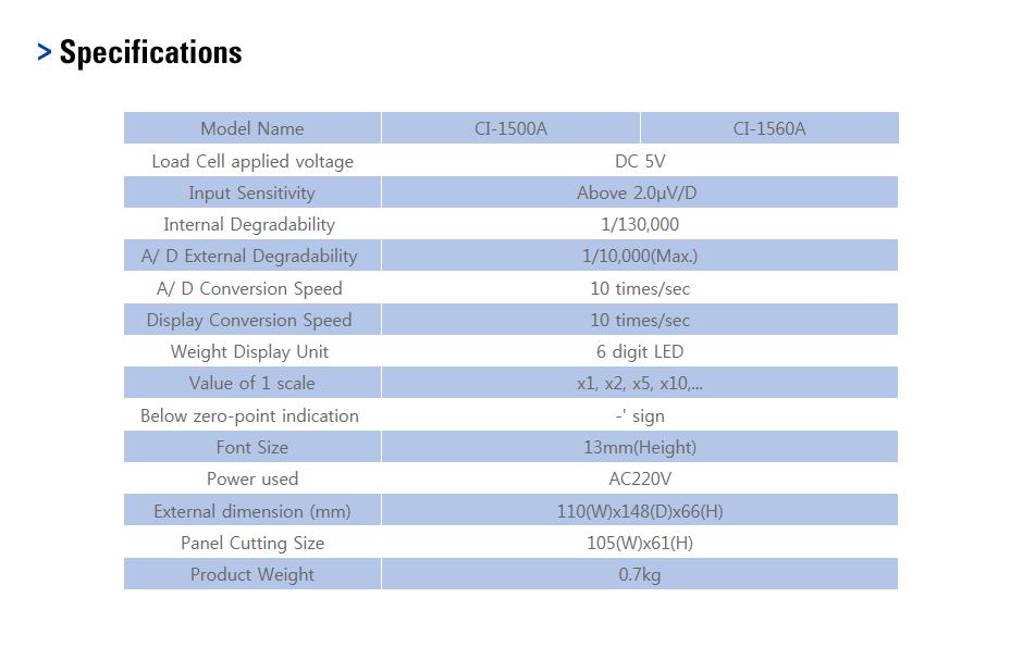 CAS Industrial Indicator CI-1500A/1560A 1