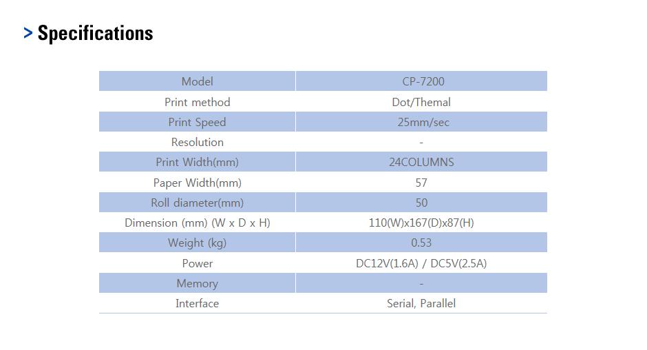 CAS Label, Ticket Printer CP-7200 1