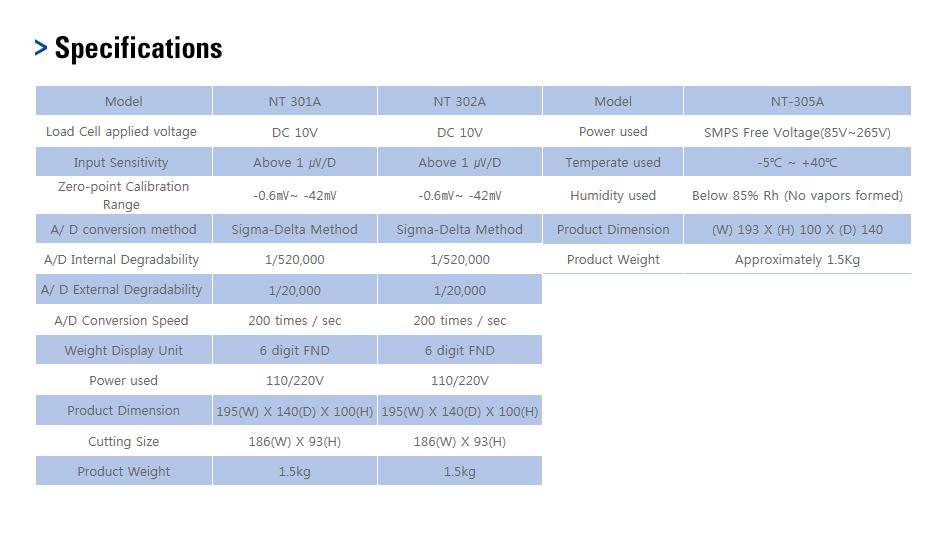 CAS Industrial Indicator NT-300 Series 1