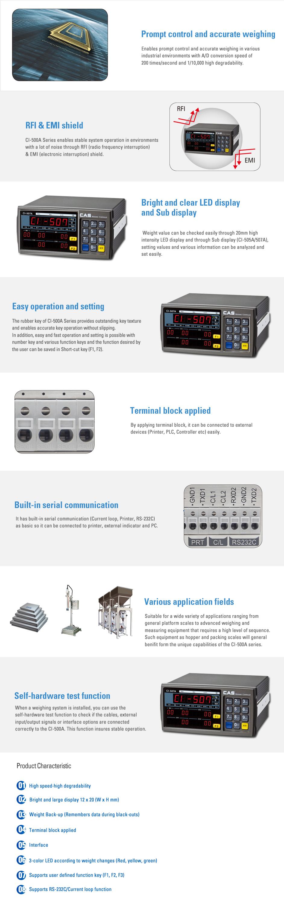CAS Industrial Indicator CI-500A Series 1