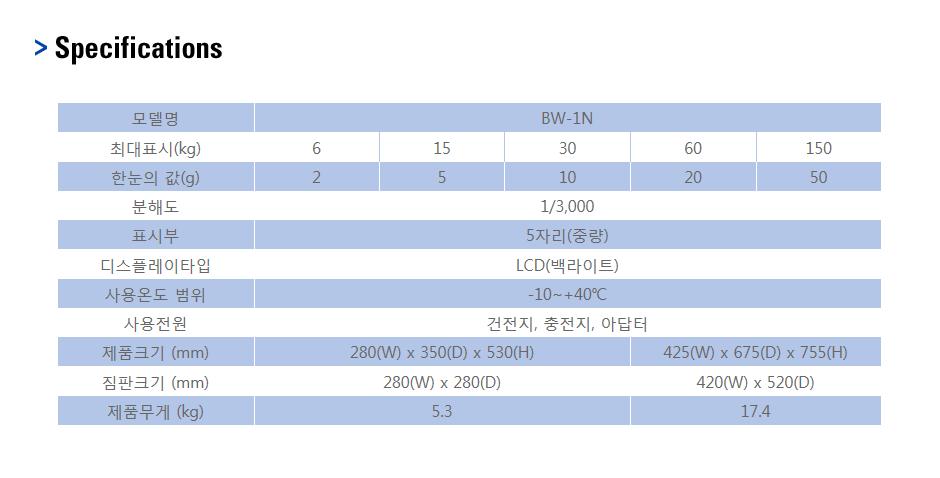카스 벤치형 저울 BW-1N 4