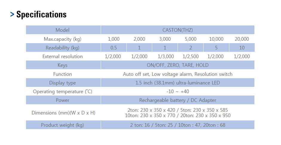 CAS Hanging Scale CASTON(THZ) 1