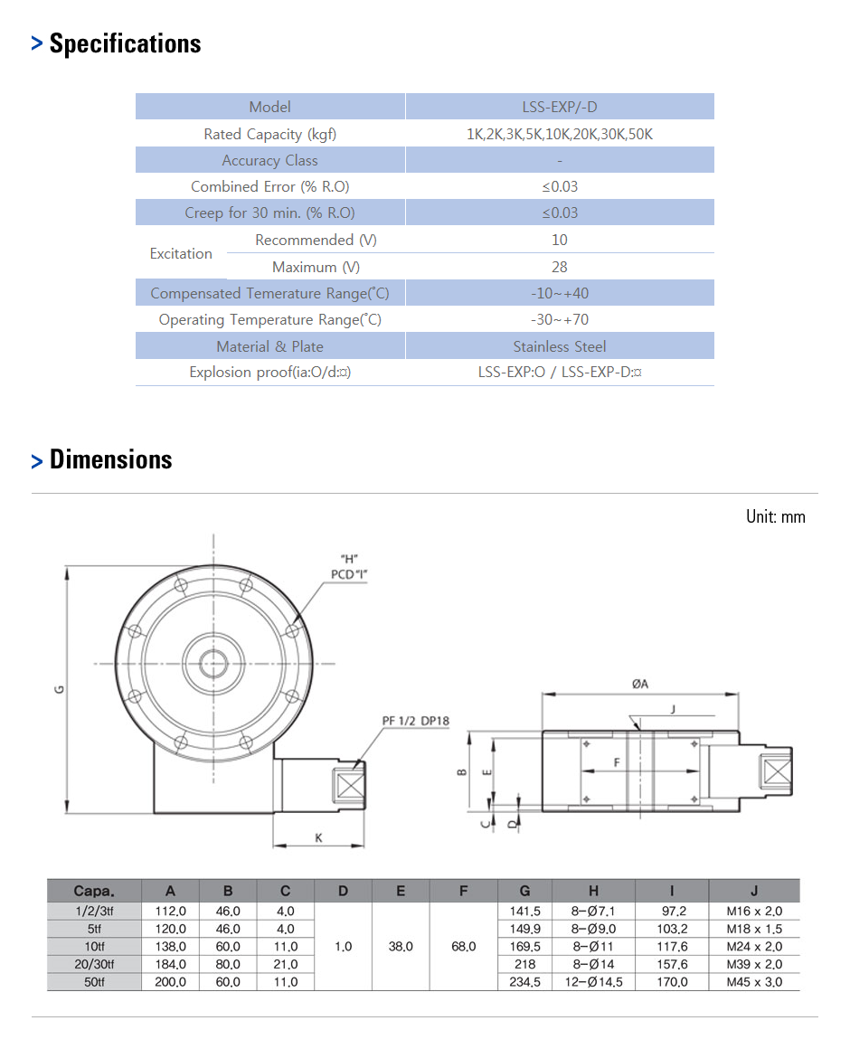 CAS Load Cell - Explosion Proof Type  25