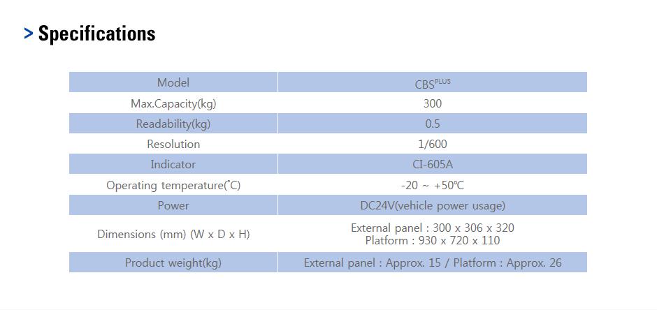 CAS Drum Scale CBS PLUS 1