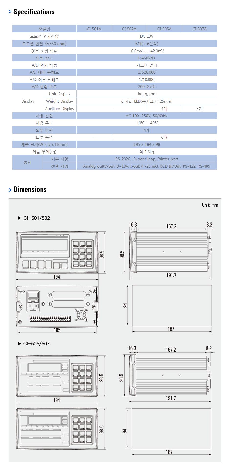 카스 산업용인디케이터 CI-500A Series 5