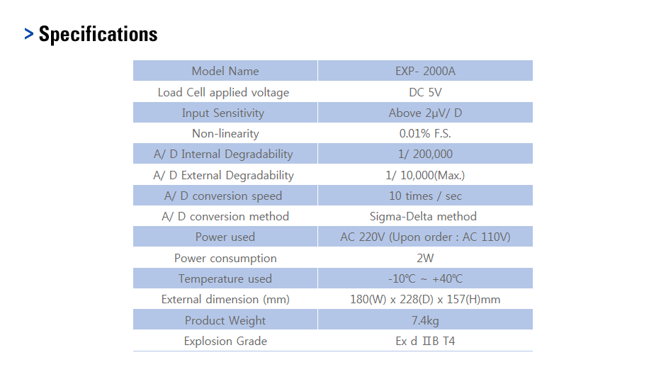 CAS Compressive Explosion Proof Indicator EXP-2000A 1