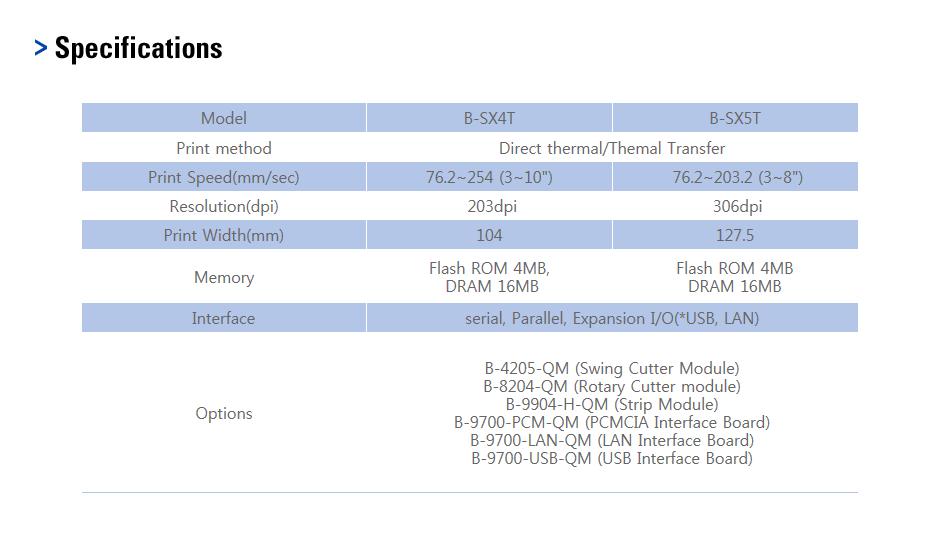 CAS Label Printer B-SX4T/5T 1