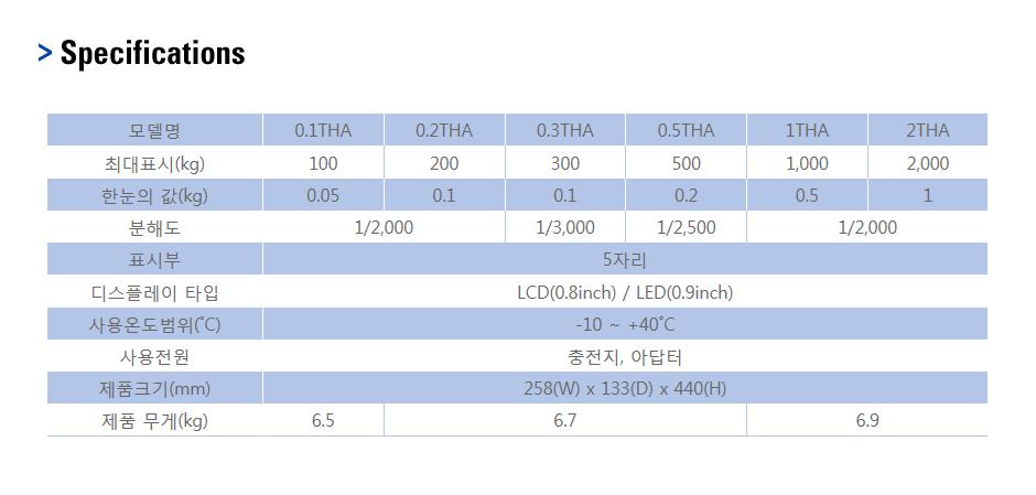 카스 매달림형 저울 CASTON-Ⅰ 4