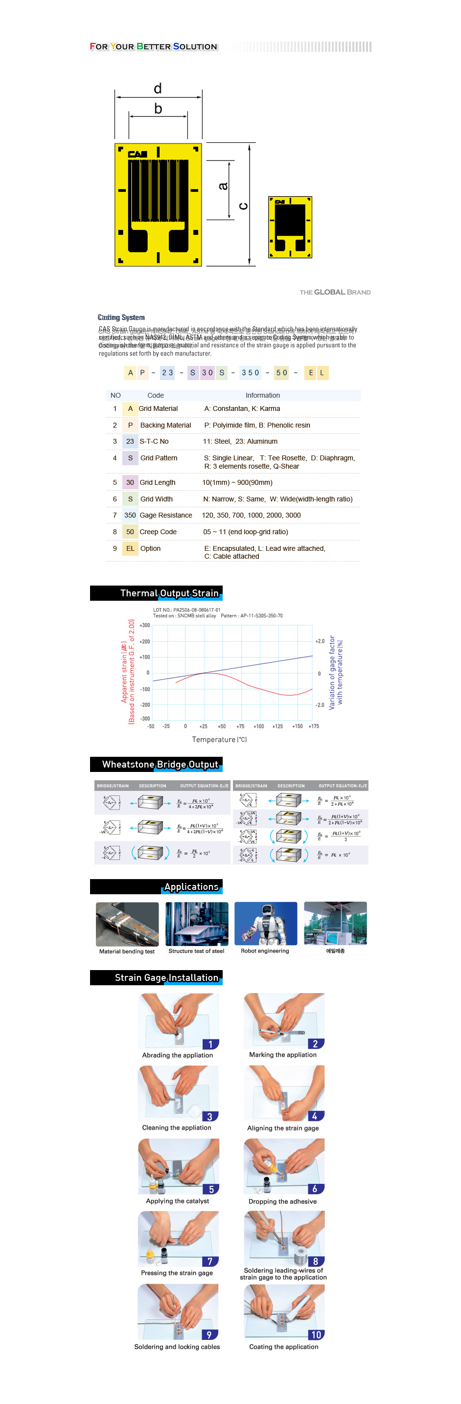 CAS Strain Gage Linear 2KΩ S-Series
