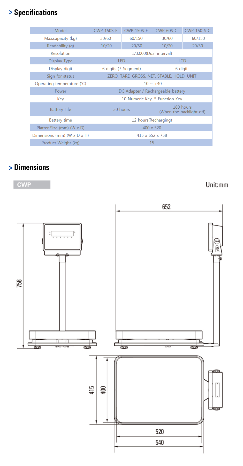 CAS Bench Scale CWP Series 1