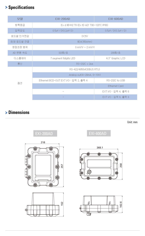 카스 방폭형인디케이터 EXI-200AD/600AD 4