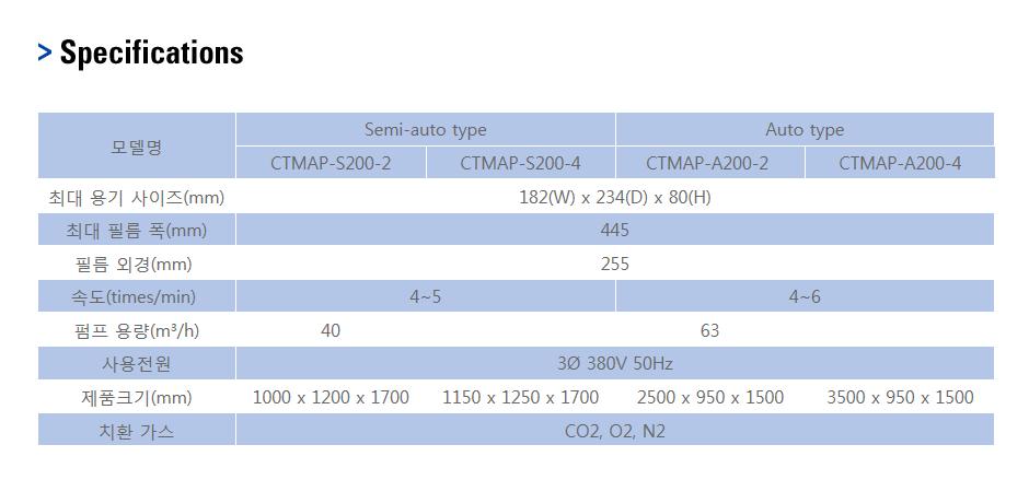 카스 가스치환 포장기 CTMAP Series 4