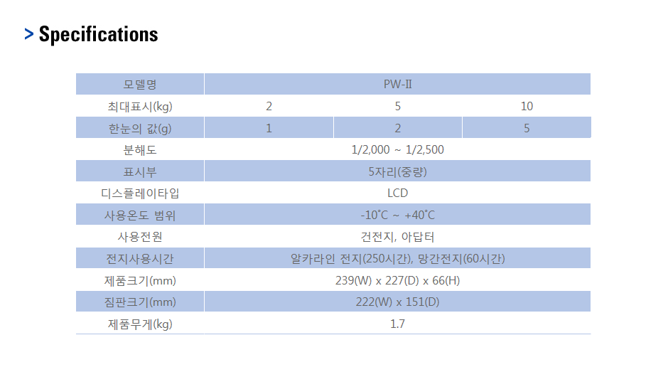 카스 단순 중량 저울 PW-Ⅱ 4