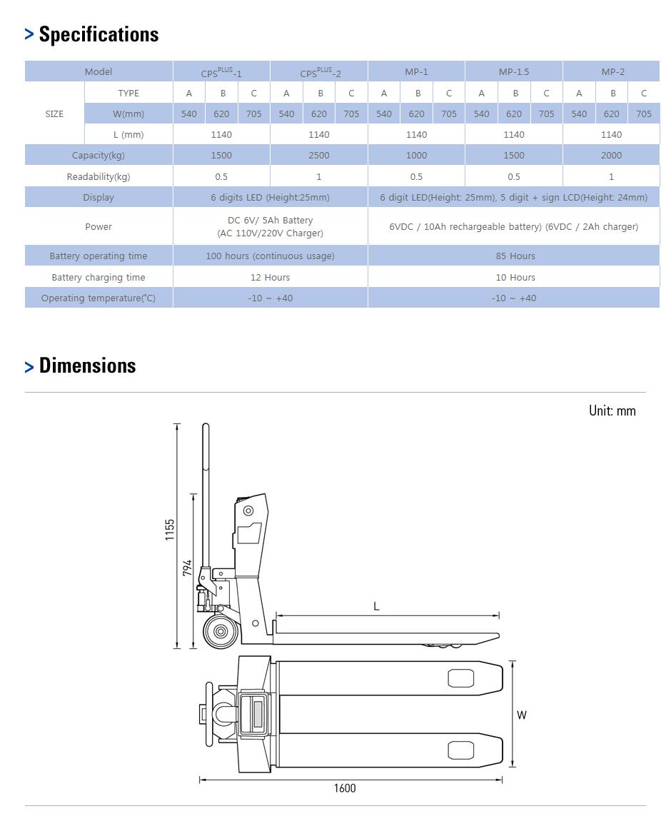 CAS Pallet Scale CPS PLUS, MP Series 1
