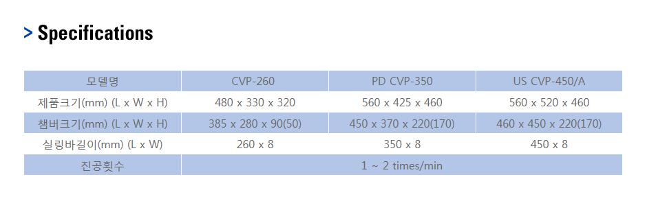 카스 진공포장기 CVP Series 4