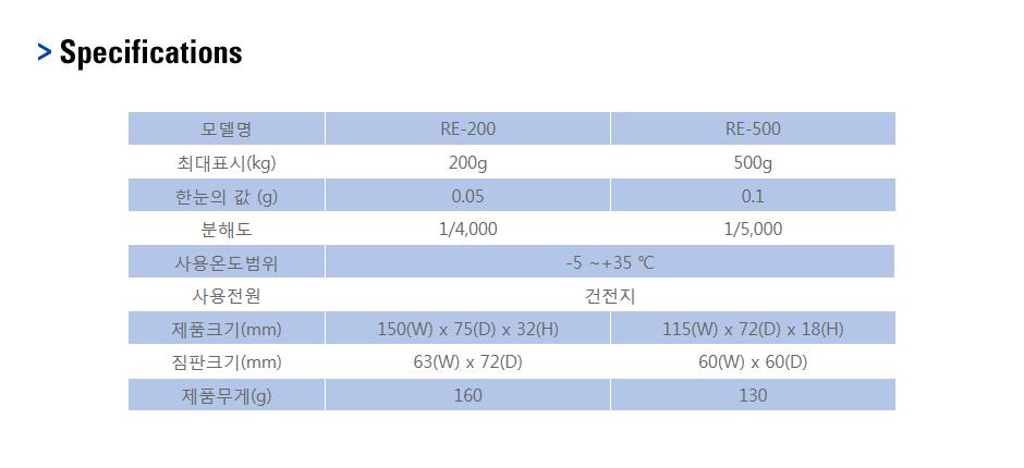 카스 단순 중량 저울 (포켓형) RE 4