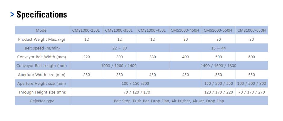 CAS Metal Detector CMS-1000 1