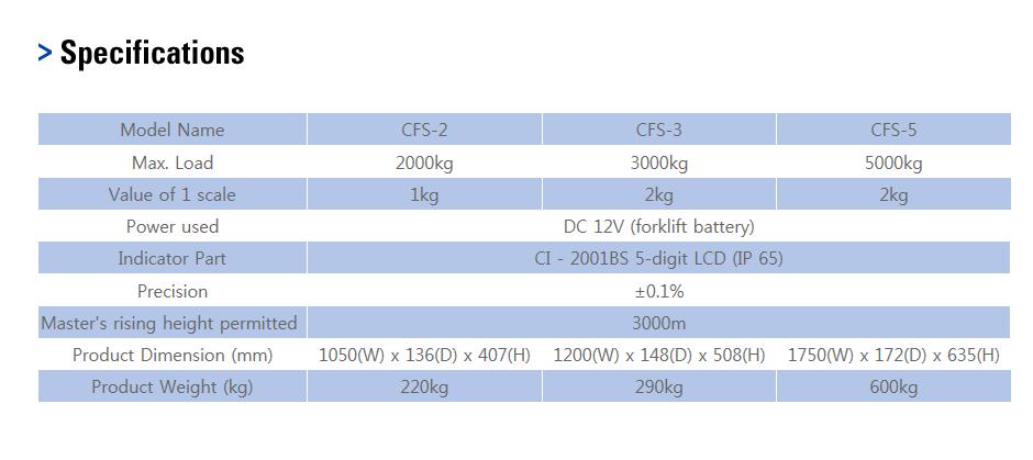 CAS Drum Scale CFS-2/3/5 1