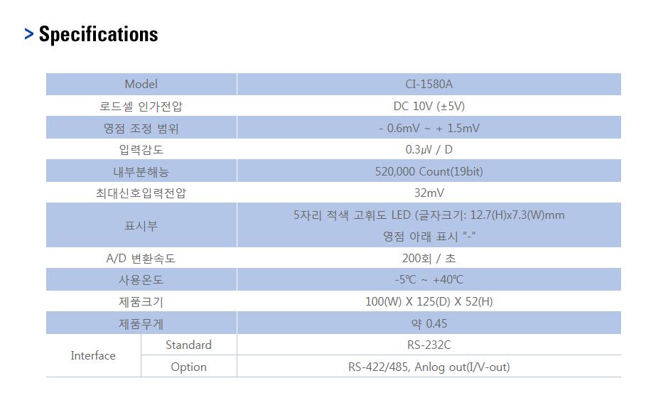 카스 산업용인디케이터 CI-1580A 4