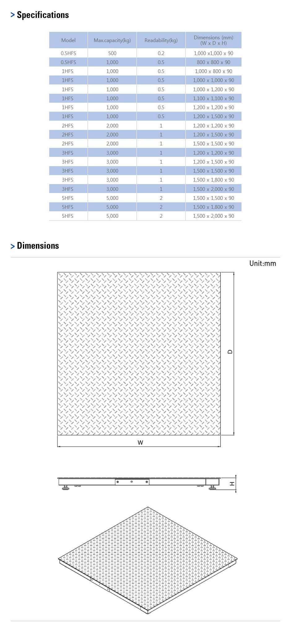 CAS Platform Scale (Cattle Weight Bridge Platform) HFS Series 1