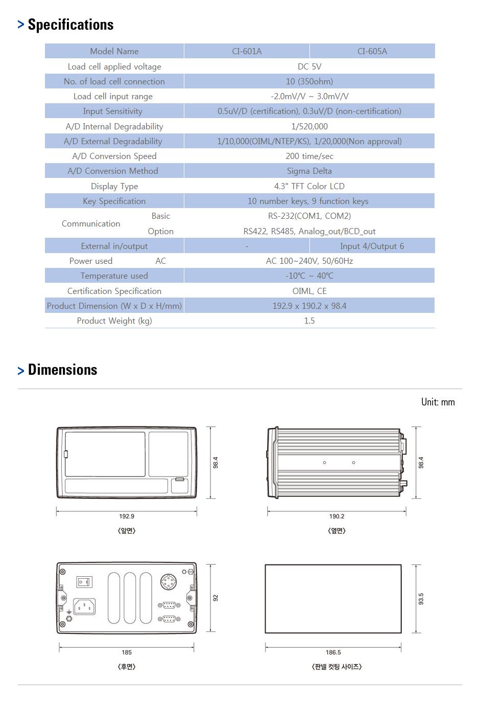 CAS Industrial Indicator CI-601A/605A 2